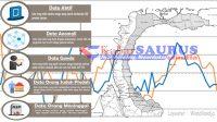 Kilas Balik Data Warga Miskin Kabupaten Parigi Moutong